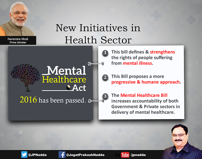 New Initiatives in Mental Healthcare