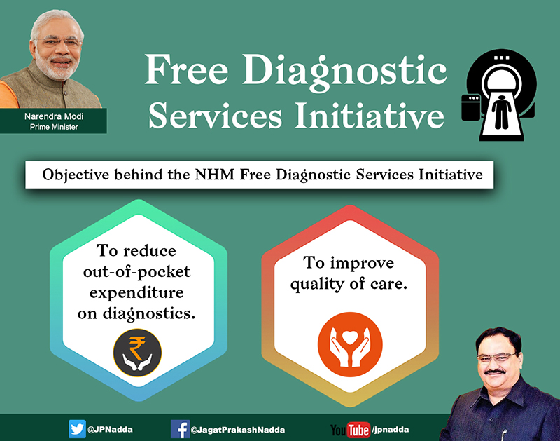 Free Diagonstic Services Initiatives