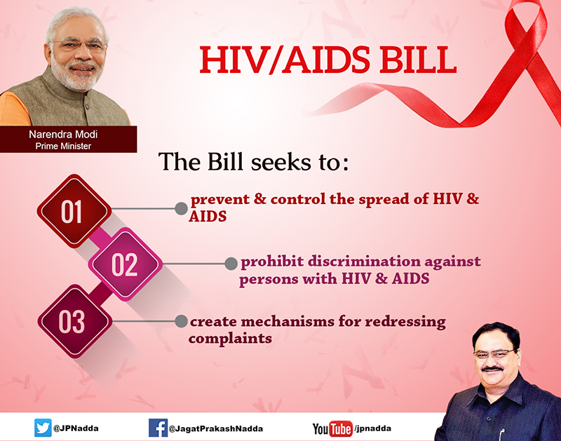 HIV/AIDS  Bill