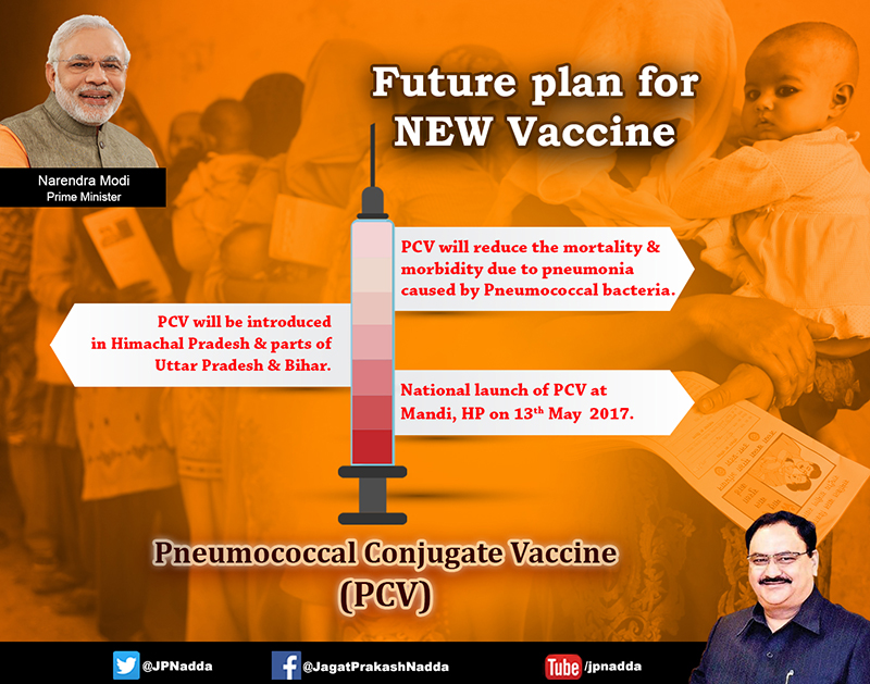 Future Plan For New Vaccine